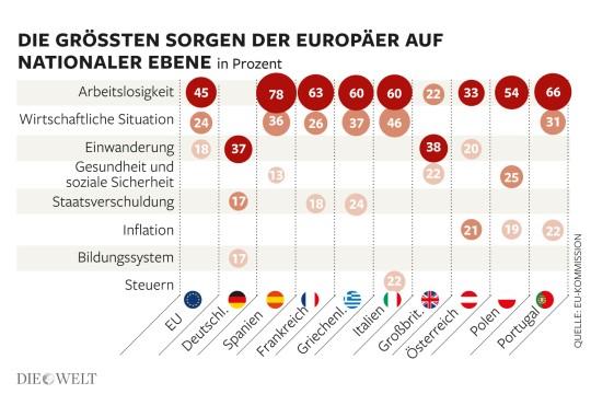 Europa lunii Decembrie 2014 ... arată că uneori ne e frică de ceea ce nu ar trebui.
