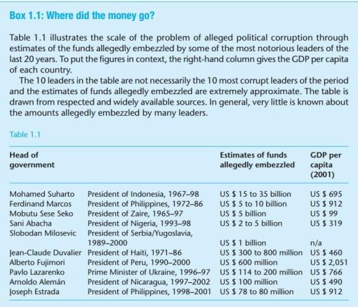 Există o legătură directă între dictatură și bogăție. Tot mai bine cu partide și justiție, nu?