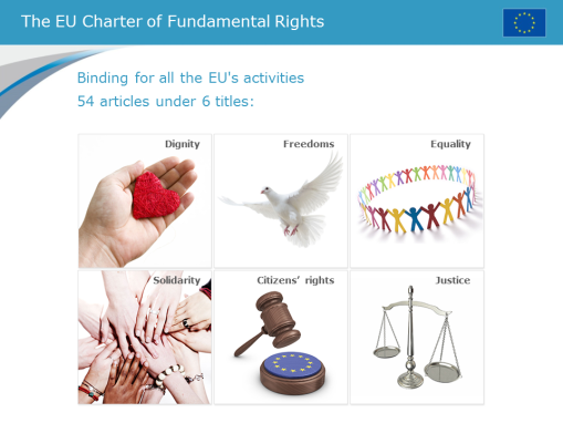 charter_fundamental_rights_en